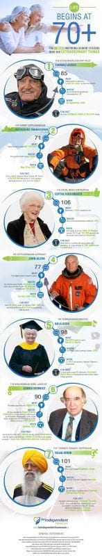 life-begin-after-70-infographic