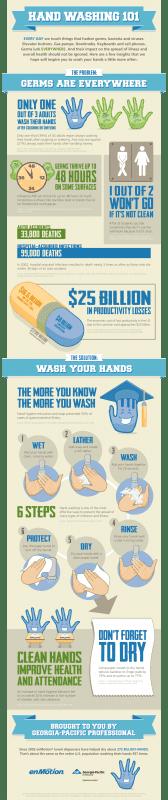 handwashing-infographic