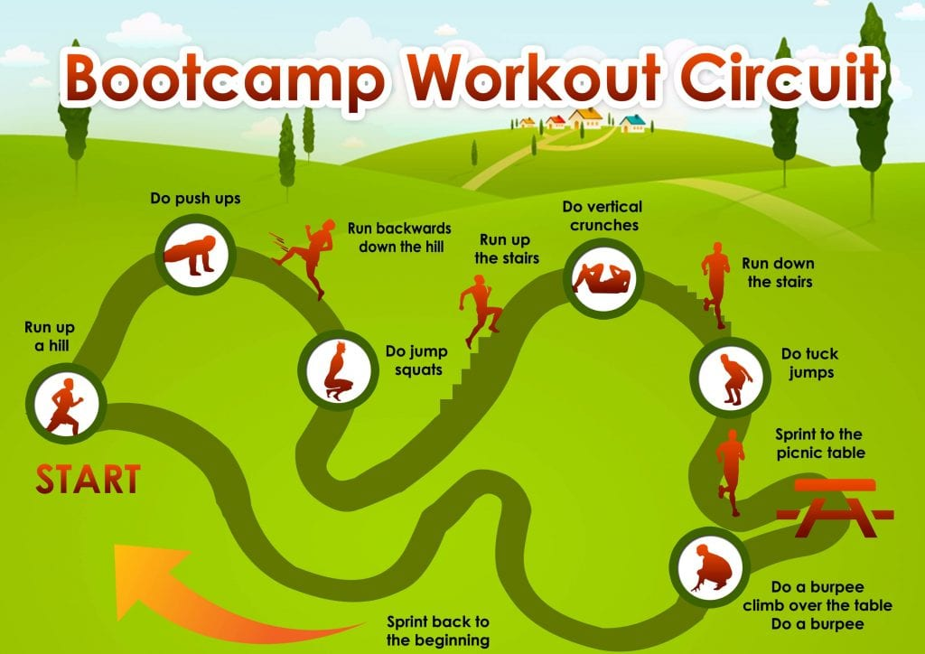 Bootcamp Workout Circuit