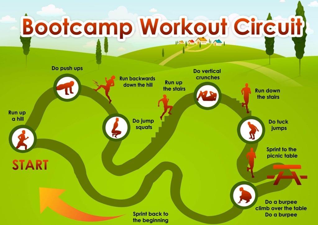 Bootcamp Workout Circuit