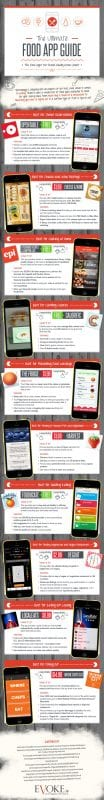 the-food-apps-you-should-really-know-about--infographic_55d6cb82e926b_w1500