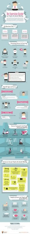 An-Exercise-Guide-for-People-with-Limited-Mobility-Infographic