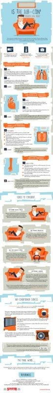 Air Conditioning & Your Health – Infographic