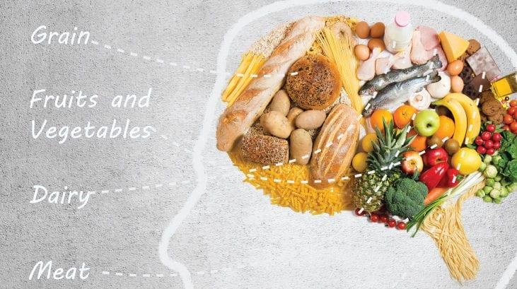 5 Dietary Changes That Help Improve Lipedema Symptoms - YEG Fitness