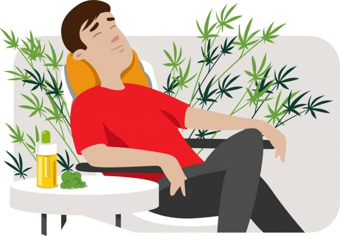 Image result for CBD oil for relaxation