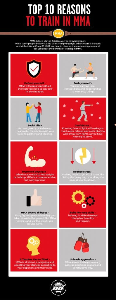 top reasons to MMA train infographic